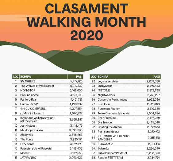 Clasament_WM_2020_Page_01